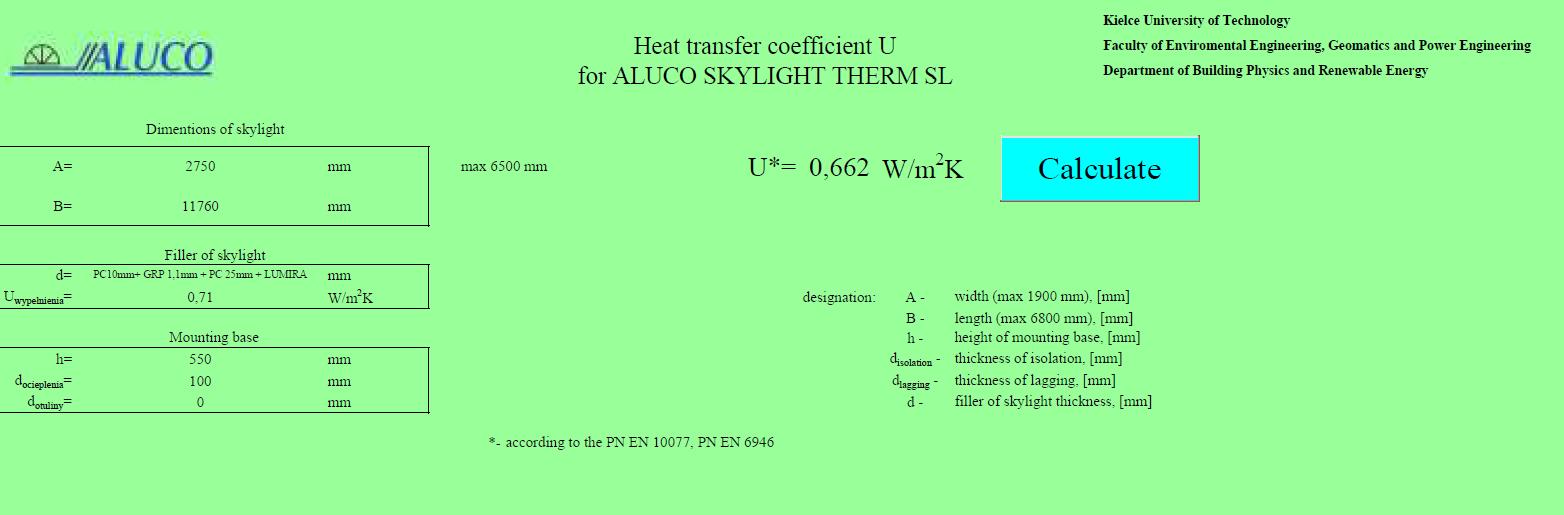 aluco fca poland współczynnik przenikania ciepła
